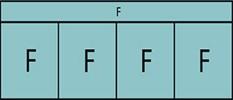 Composition de quatre parties fixes avec imposte vitrée fixe sur toute la largeur.
