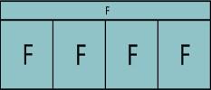 Composition de quatre parties fixes avec imposte vitrée fixe.
