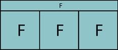 Composition de trois parties fixes avec imposte vitrée fixe sur toute la largeur
